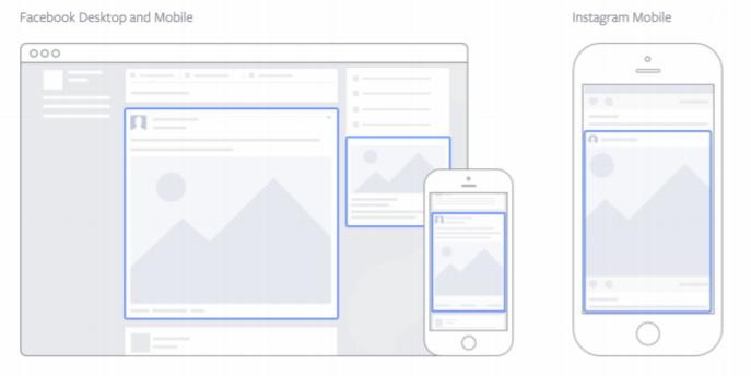 Umieszczenie reklamy Facebook
